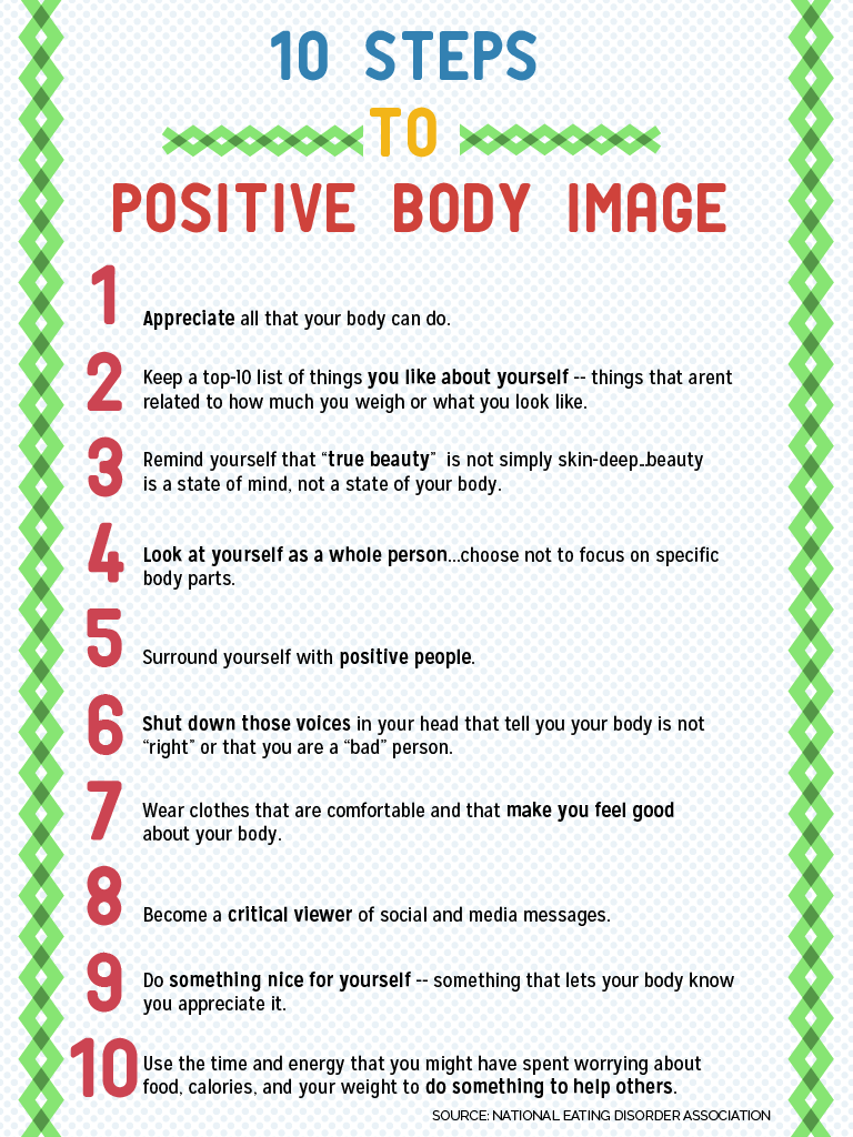 Healthy Body Image Your Kids Deserve It Educate Empower Kids