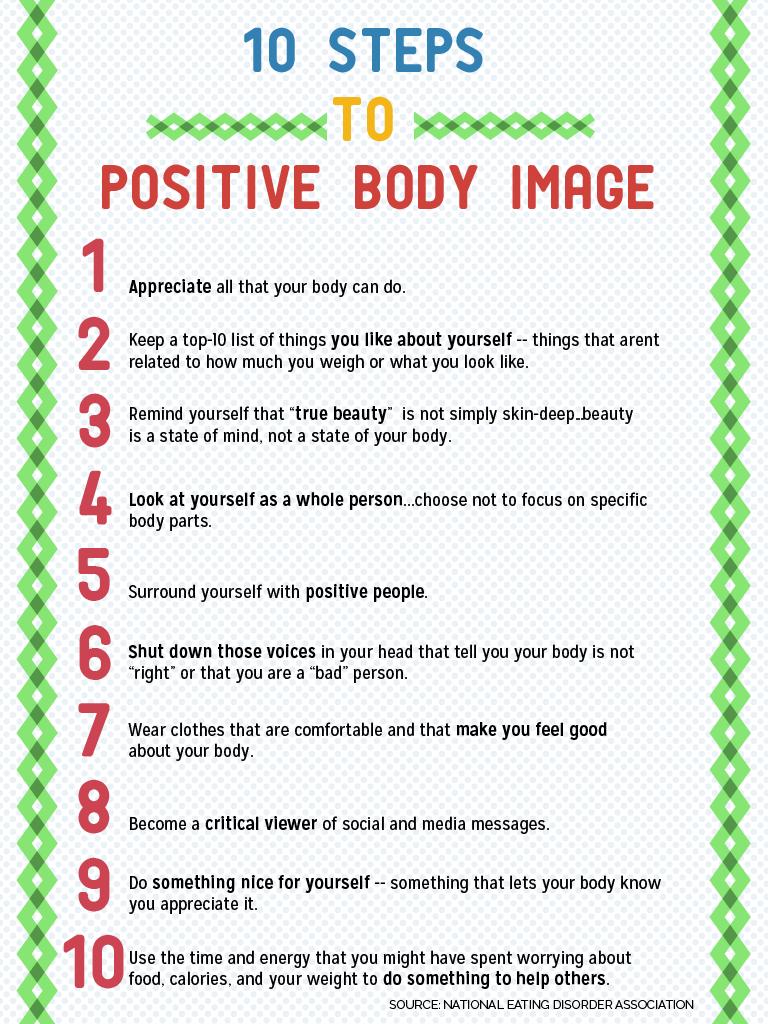 positiveBodyImageInfo4-01-2 copy
