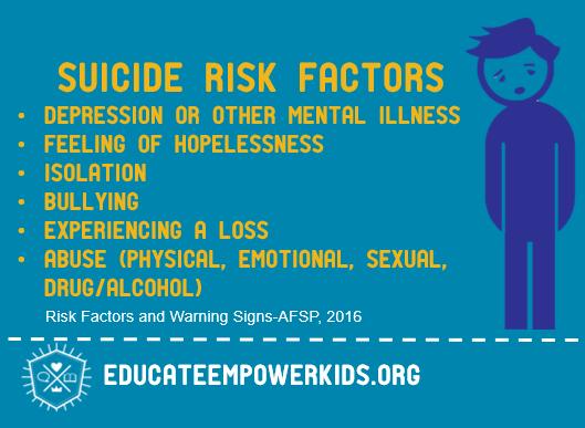 suicide-risk-factors