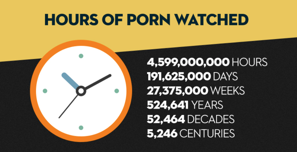 2016: A Year in Porn